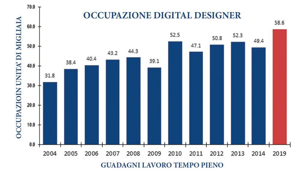 Trend Grafica Pubblicitaria